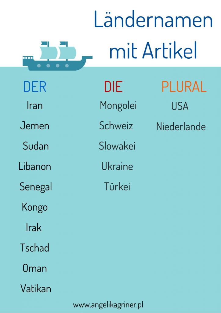 Lista krajów, będących wyjątkami